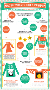 decision tree what ugly christmas sweater should you wear
