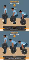 master proper exercise form fix com