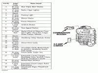 1994 jeep cherokee fuse box location donde esta el relay de las