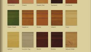 wood stains for kitchen cabinets exitallergy com