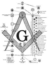 pieces meaning one chart of masonic degrees great for interpreting the masonic
