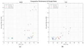 sensors free full text evaluation of google glass technical