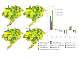 impact of lulc change on the runoff baseflow and