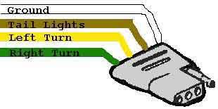 how to wire trailer lights 4 way diagram wiring diagram and
