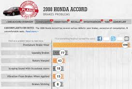 2008 honda accord recalls reliability guide what s the most reliable year of honda accord