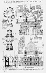 the perfect church renaissance architecture brunelleschi plan