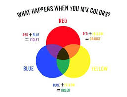 what colors make purple yellow and green make what color primary color mix chart yellow