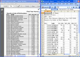 convert pdf table to excel convert table pdf to excel through command line by ocr to any