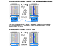 cable color code ethernet crossover wiring diagram components