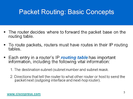 what is routing table routers and routing basics ccna 2 ppt download