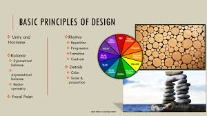 home design basics interior design basics of interior design home design new