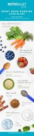 berry good morning lean blast infographics nutribullet lean