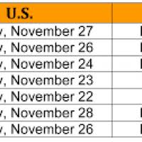 thanksgiving dates divascuisine