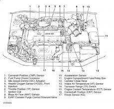 2004 hyundai accent transmission recall 1997 hyundai elantra transmission problems transmission problem