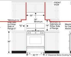 standard upper cabinet height height between upper cabinets and counters