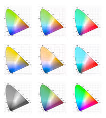 Color Blindness Simulator Design For Color Blind Users Eppz