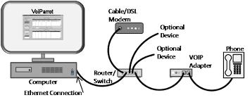 vonage home wiring diagram vonage wiring diagrams instruction