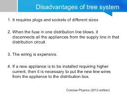 household wiring