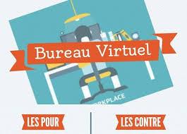 bureau viruel bureau virtuel pour start ups avantages et inconvénients