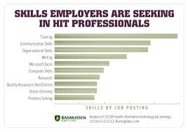 Types Of Skills To Put On A Resume 10 Must Have Health Information Technology Skills To Get Ahead In