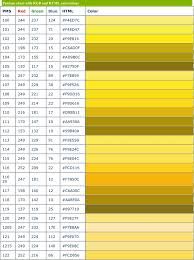 preview of one chart of the free pdf doc u0027 u0027pantone pms chart with