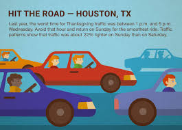 Traffic Map Houston When Is The Best Time To Travel During Thanksgiving Holiday