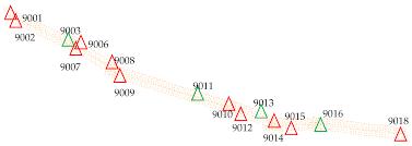 bennett trim tab wiring diagram u0026 wireless control single station