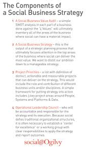 67 best csr 101 images on pinterest corporate social components of social biz strategy