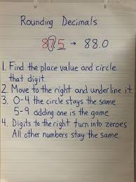 decimal concepts unit with interactive notes rounding decimals