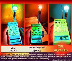 the danger of cfl light bulbs