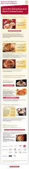 boc credit card international ltd up to 20 dining discount