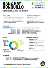 Sample Resume For Experienced Php Developer Impressive Design Ideas Junior Web Developer Resume 3 Web Is