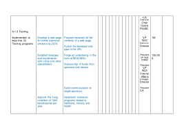 operating plan template operational plan template free