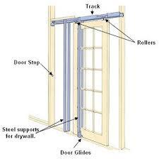Patio Sliding Door Installation Patio Sliding Doors On For Fresh Sliding Door Installation