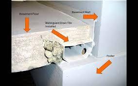 waterguard drainage system youtube