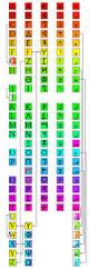 history of the alphabet wikipedia