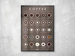 niederl ndische k che die besten 25 kaffee wandkunst ideen auf cafe kunst