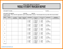 acceptance test report template user acceptance testing feedback report template cool weekly