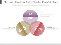 mentoring template skills powerpoint templates slides and graphics
