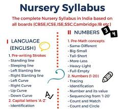 nursery syllabus in india
