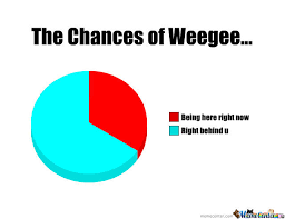 Weegee Memes - the chances of weegee by nintengirl64 meme center