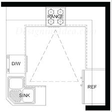 Kitchen Triangle Design Ideal Kitchen Layout Triangle Galley Kitchen Design Home Design