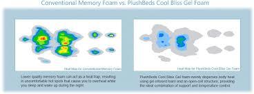 memory foam sofa bed mattress cool gel memory foam sofa sleeper mattress replacement