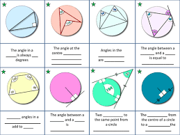 sketching quadratic graphs from an equation by thenatsalisbury