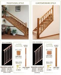 Handrail Rosette Railpro