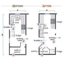 galley kitchen layout ideas galley kitchen layout designs 1 on with hd resolution 400x400 pixels
