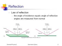 geometric optics ray model assume light travels in straight line