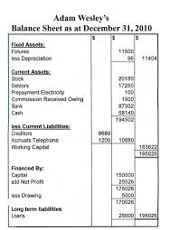 Profit And Loss Balance Sheet Template The Balance Sheet Wizznotes Com Free Gcse And Cxc Tutorials