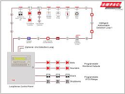 wiring diagram for fire alarm system wirdig readingrat net for