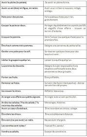 lexique de cuisine vocabulaire en cuisine ohhkitchen com